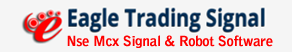 Trading software - buy sell signal software
